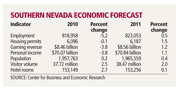 economic_forecast