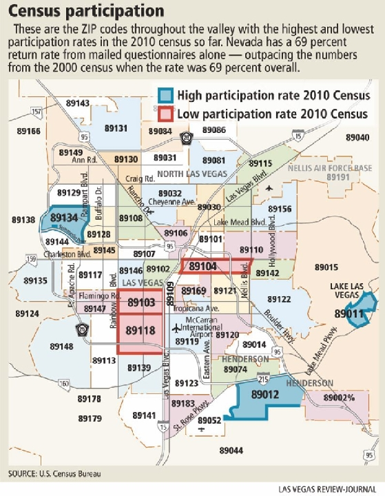census numbers add  las vegas review journal