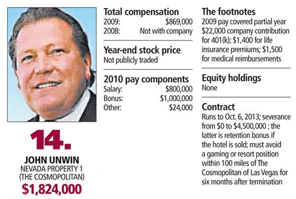 CEO-14-UNWIN
