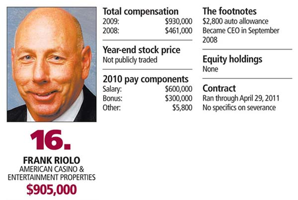 CEO-16-RIOLO