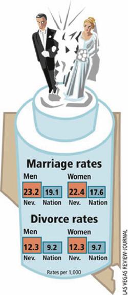 Maine casinos divorce rates online gambling revenue 2007