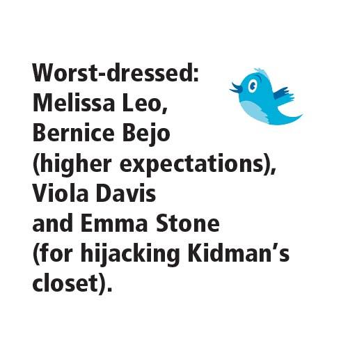 SS-Oscar-worst