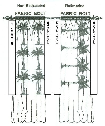 When buying fabric, especially for draperies, ask if the pattern is railroaded. That way you can be sure the fabric will look the way you want it to.