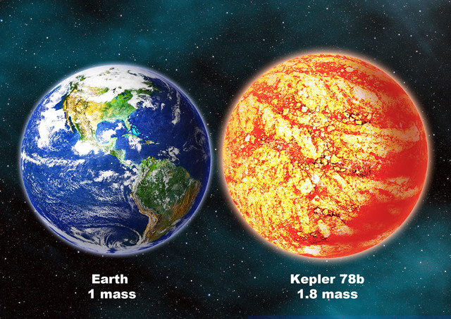 This artist's rendering provided by the Harvard-Smithsonian Center for Astrophysics on Wednesday, Oct. 30, 2013 shows a comparison between the Earth and planet Kepler 78b which is located in the C ...