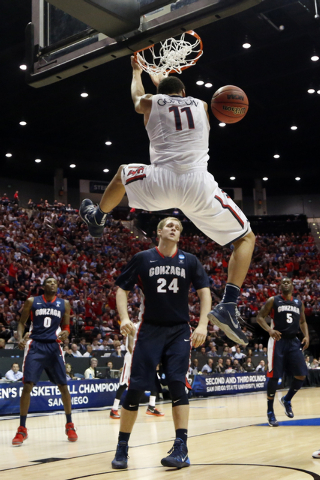 Arizona forward Aaron Gordon (11) dunks as Gonzaga center Przemek Karnowski (24) looks on during the first half of a third-round game in the NCAA college basketball tournament Sunday, March 23, 20 ...