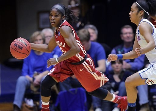 Oklahoma's Aaryn Ellenberg dribbles the ball up the court during the first half of a first-round game against DePaul in the NCAA basketball tournament in Durham, N.C., Saturday, March 22, 2014. (A ...