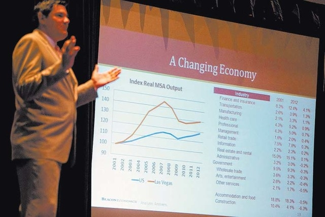 Economist Christopher Thornberg of Beacon Economics, LLC gives a presentation on the economic outlook for 2014 during City National Bank's Economic Forecast and Market Update on Wednesday, Feb. 19 ...