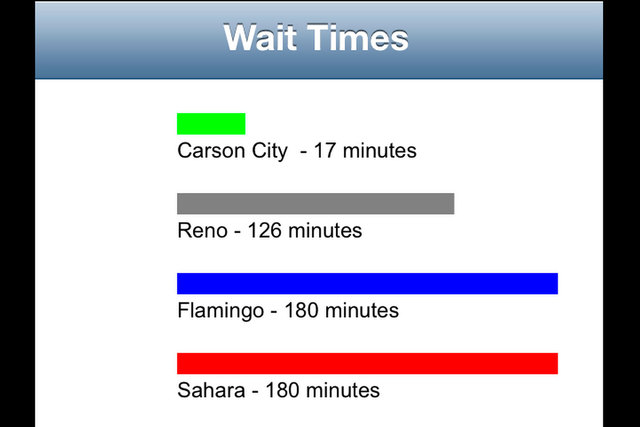 The Nevada Department of Motor Vehicles mobile app wait times page. (Screengrab/Nevada DMV)