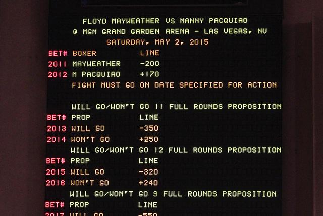 betting odds boxing vegas
