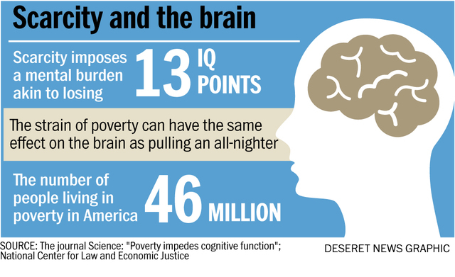 This Is Your Brain On Poverty With >> What Happens To Your Brain When You Have Too Little Las Vegas