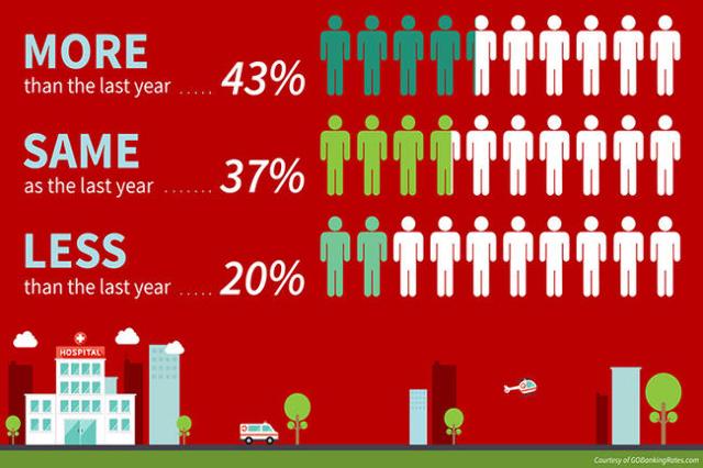 Oklahoma city home loan rates
