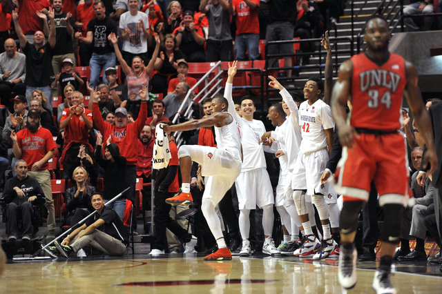 Mar 5, 2016; San Diego, CA, USA; The San Diego State Aztecs bench reacts during the game against the UNLV Rebels at Viejas Arena at Aztec Bowl. The Aztecs won 92-56. Mandatory Credit: Orlando Rami ...