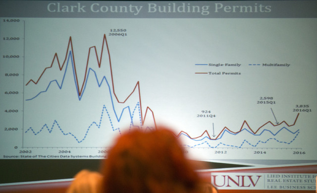 People view a chart showing Clark County building permits during the 2016 Southern Nevada Housing Event for Realtors at the Four Seasons, 3960 Las Vegas Blvd., on Friday, June 10, 2016. (Jeff Sche ...