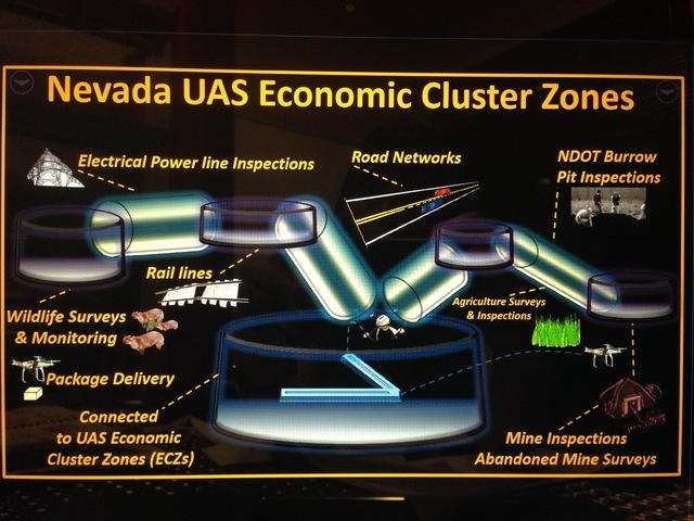 """Chris Walach, NIAS' director of operations, explains to the Review-Journal June1 that airports make the optimal """"economic cluster zones"""" for unmanned aviation, since they tend to be surrounded by  ..."""