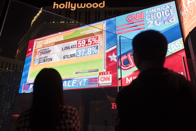 People watch CNN's live coverage of the presidential election on the screens outside of the Miracle Mile Shops at Planet Hollywood hotel-casino in Las Vegas, Tuesday, Nov. 8, 2016. Jason Ogulnik/L ...