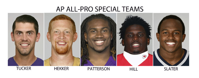 These are file photos showing players selected to The Associated Press 2016 NFL All-Pro Team special teams. From left are Baltimore placekicker Justin Tucker, Los Angeles punter Johnny Hekker, Min ...