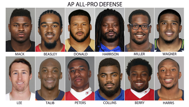 These are file photos showing players selected to The Associated Press 2016 NFL All-Pro Team defense. Top row from left are Oakland's Khalil Mack, Atlanta's Vic Beasley Jr., Los Angeles lineman Aa ...