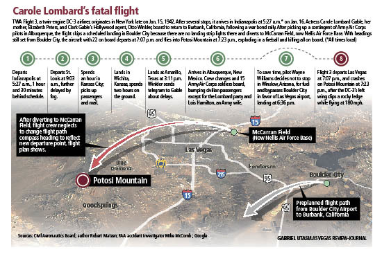 Map background and content for graphic (Garbiel Utasi/Las Vegas Review-Journal)