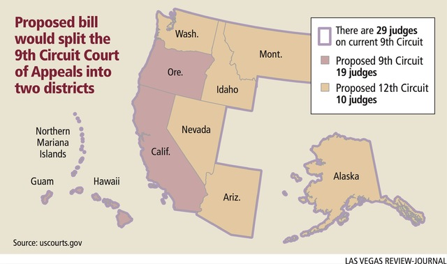 Proposed bill would split the 9th Circuit Court of Appeals into two districts. (Gabriel Utasi/Las Vegas Review-Journal)