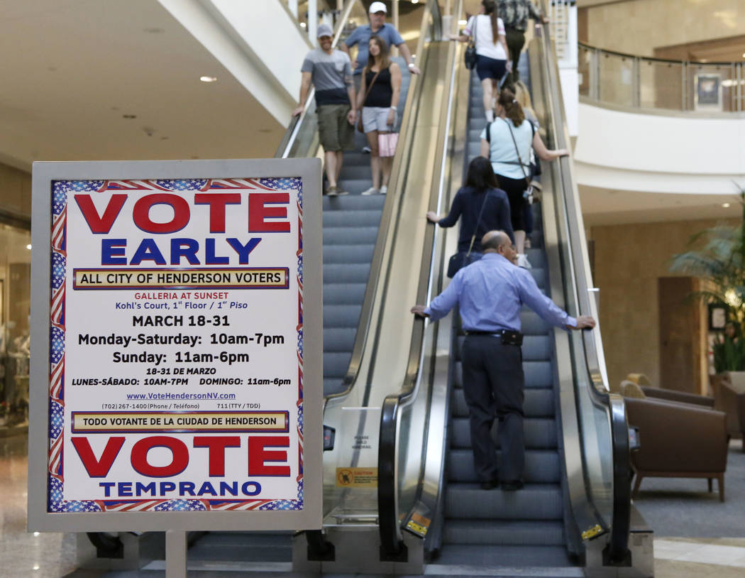 Shoppers take the escalator as an early election day voting sign is displayed at the Galleria at Sunset mall in Henderson on Saturday, March 18, 2017. (Christian K. Lee/Las Vegas Review-Journal) @ ...