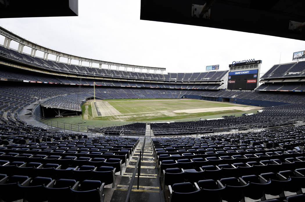 Qualcomm Stadium sits empty Thursday Jan. 12, 2017, in San Diego. The San Diego Chargers announced Thursday that they would move the team to Los Angeles. (Denis Poroy/AP)
