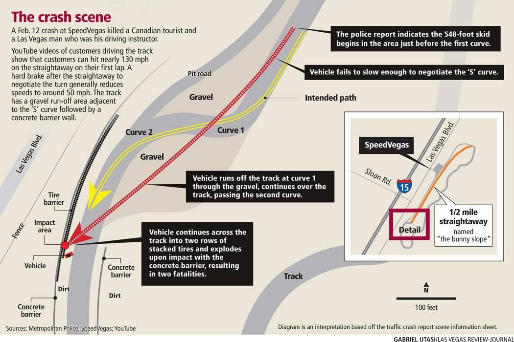 February 2017 Speed Vegas crash scene (Gabriel Utasi/Las Vegas Review-Journal)