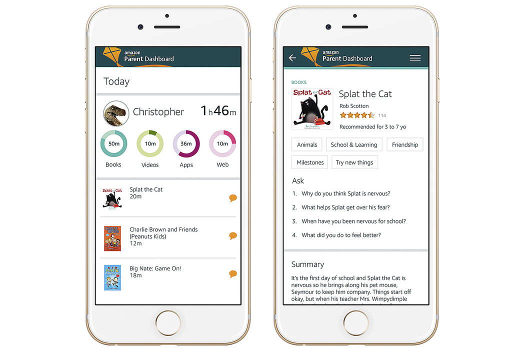Amazon is introducing new tools to help parents see what their kids are doing on the company's Fire tablets. (Amazon via AP)