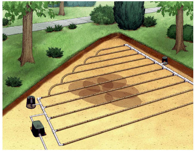 COURTESY  1.) A subsurface drip system lets water seep up into grass, is more efficient and doesn't create overflow.