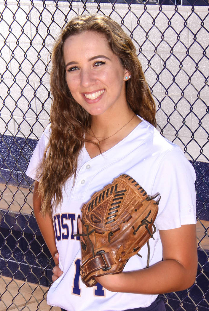 P Shelbi Denman Shadow Ridge: The junior was a second-team All-Northwest League pick, going 14-4 with a 3.31 ERA and 117 strikeouts in 93 innings. Denman is committed to Stony Brook (New York).