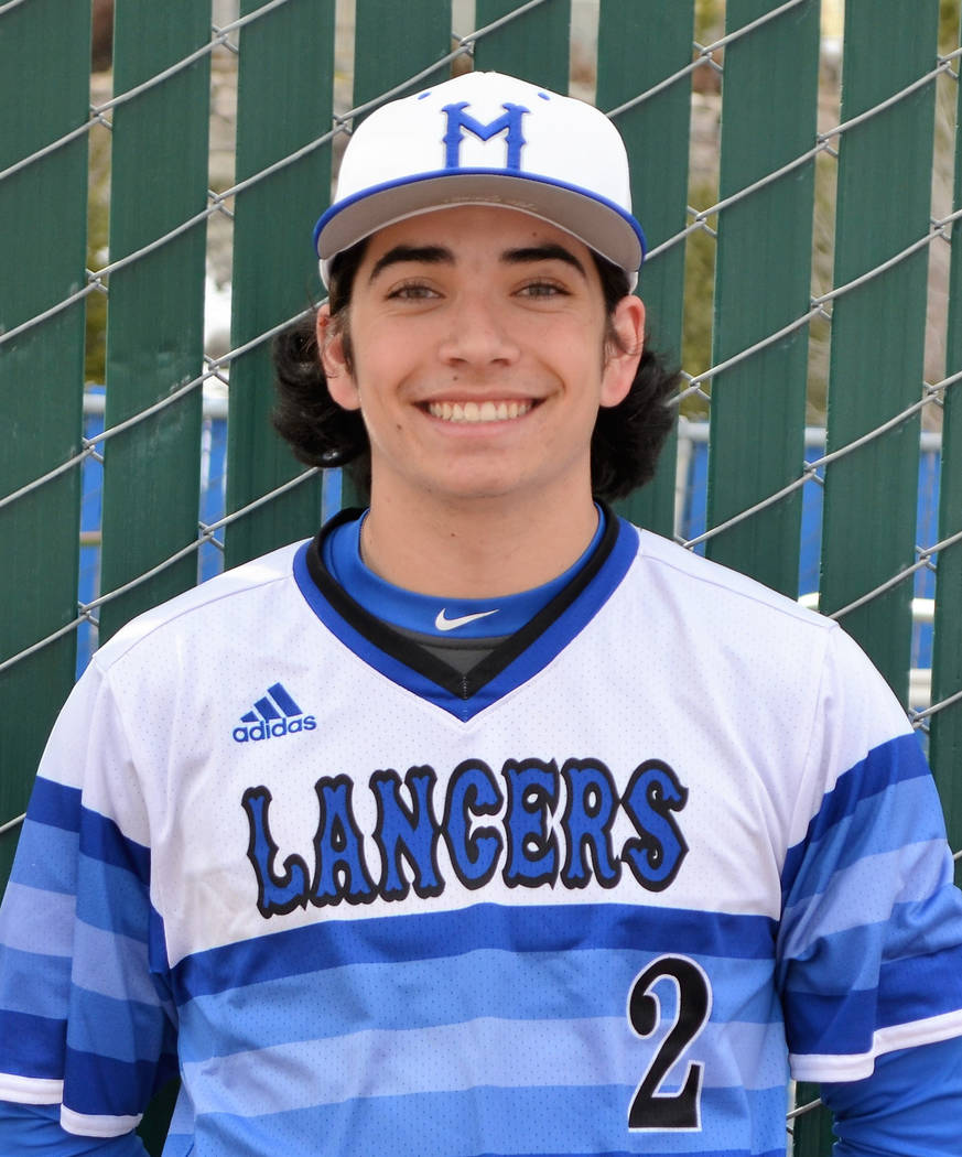 IF Nelson Padilla, McQueen: The senior shortstop was the Class 4A Northern Nevada Defensive Player of the Year. he batted .396 with 12 doubles, three triples and three homers. Padilla drove in 32  ...