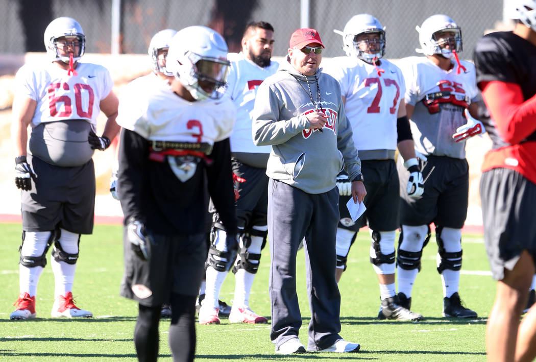 UNLV football picked for third place in preseason poll