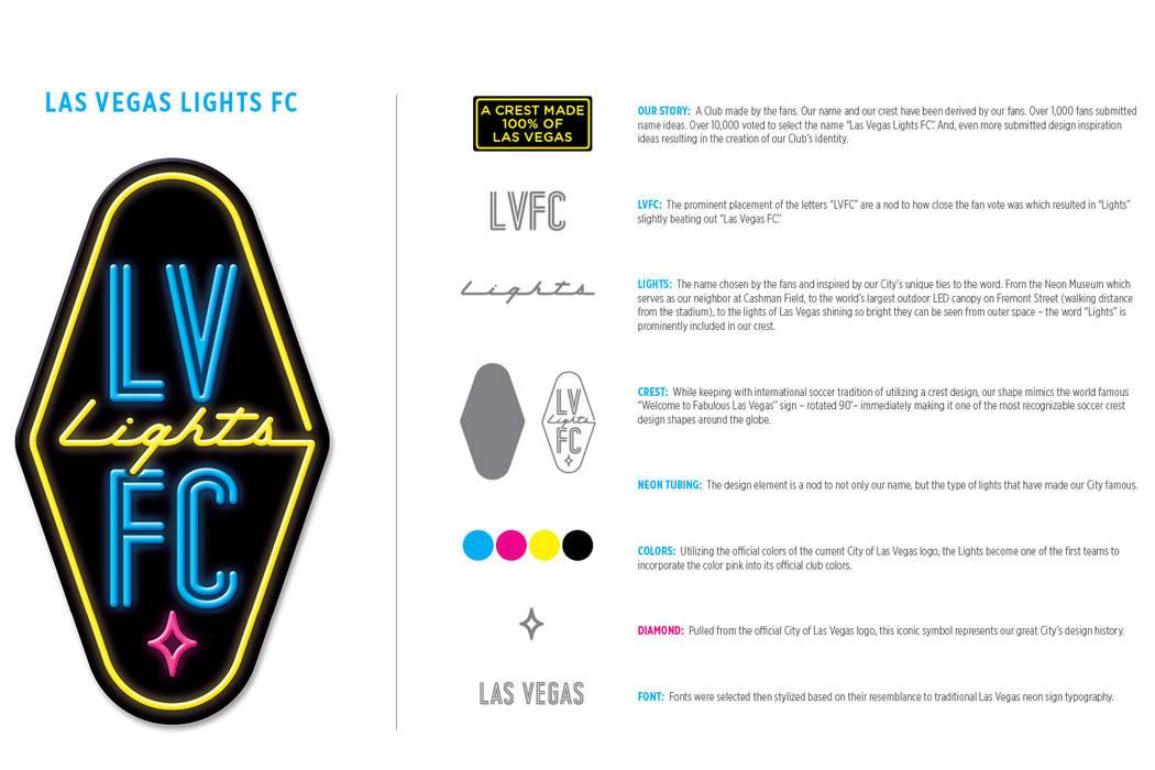 Las Vegas Lights FC logo. (Las Vegas Lights FC)