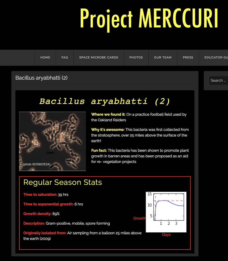 A screenshot from the Project Merccuri website: https://spacemicrobes.org/baseball_cards/bacillus-aryabhatti-2-2/