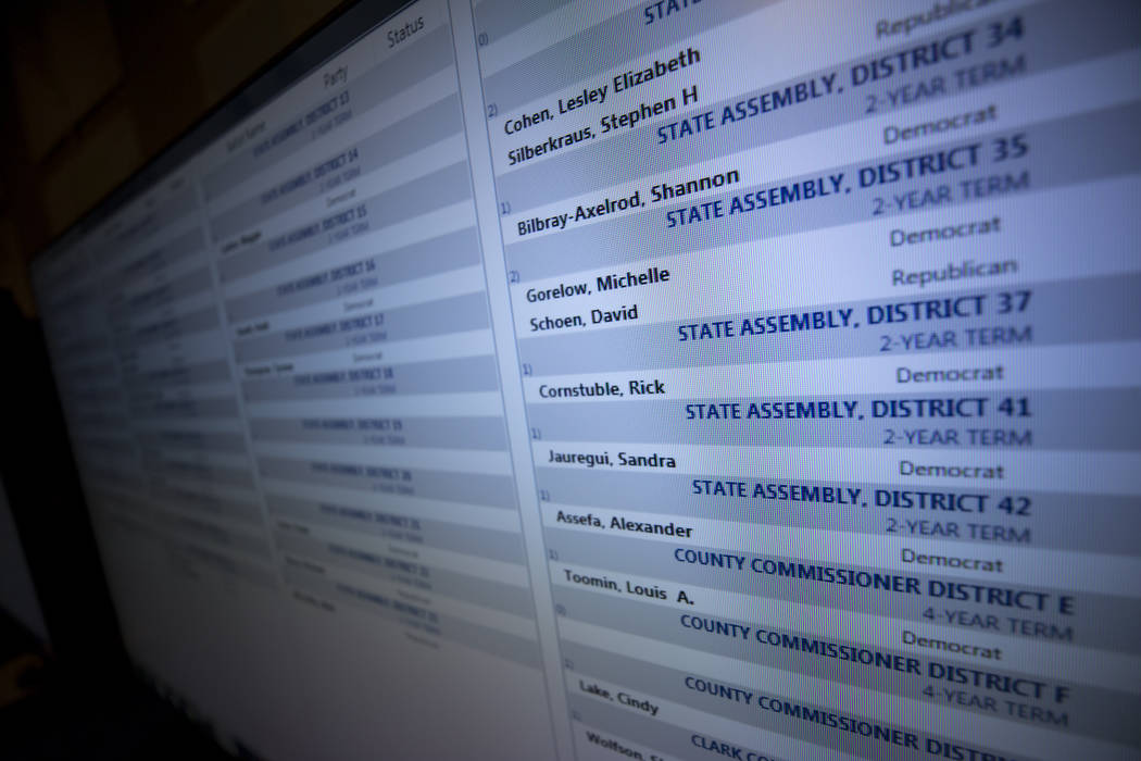 A monitor shows a list of candidates who filed at during the first day of candidate filing at the Clark County Government Center in downtown Las Vegas on Monday, March 5, 2018. Richard Brian Las V ...