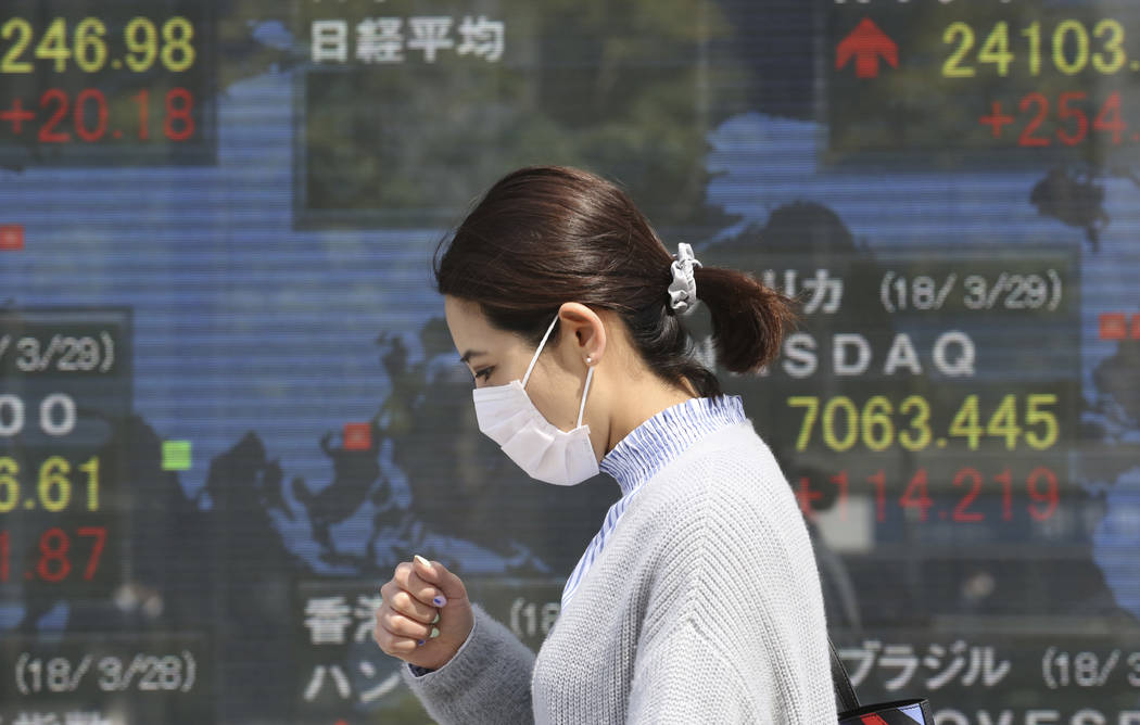 A masked woman walks by an electronic stock board of a securities firm in Tokyo, Friday, March 30, 2018. Shares rose in Asia on Friday after technology and consumer-focused stocks led an overnight ...