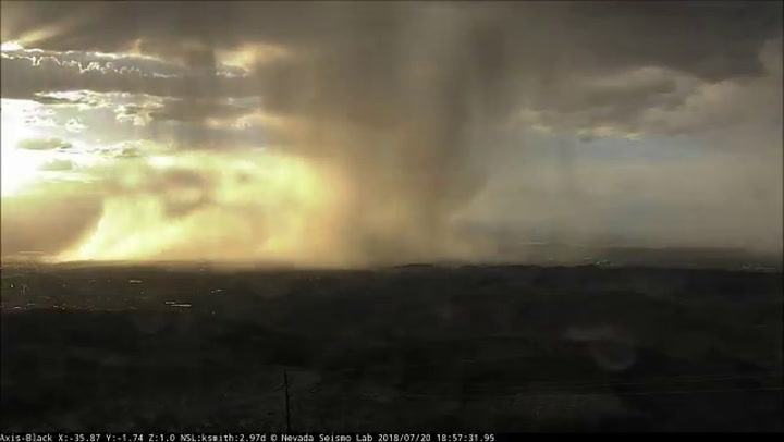 Watch A Thunderstorm Form Over Henderson Video Las Vegas Review Journal