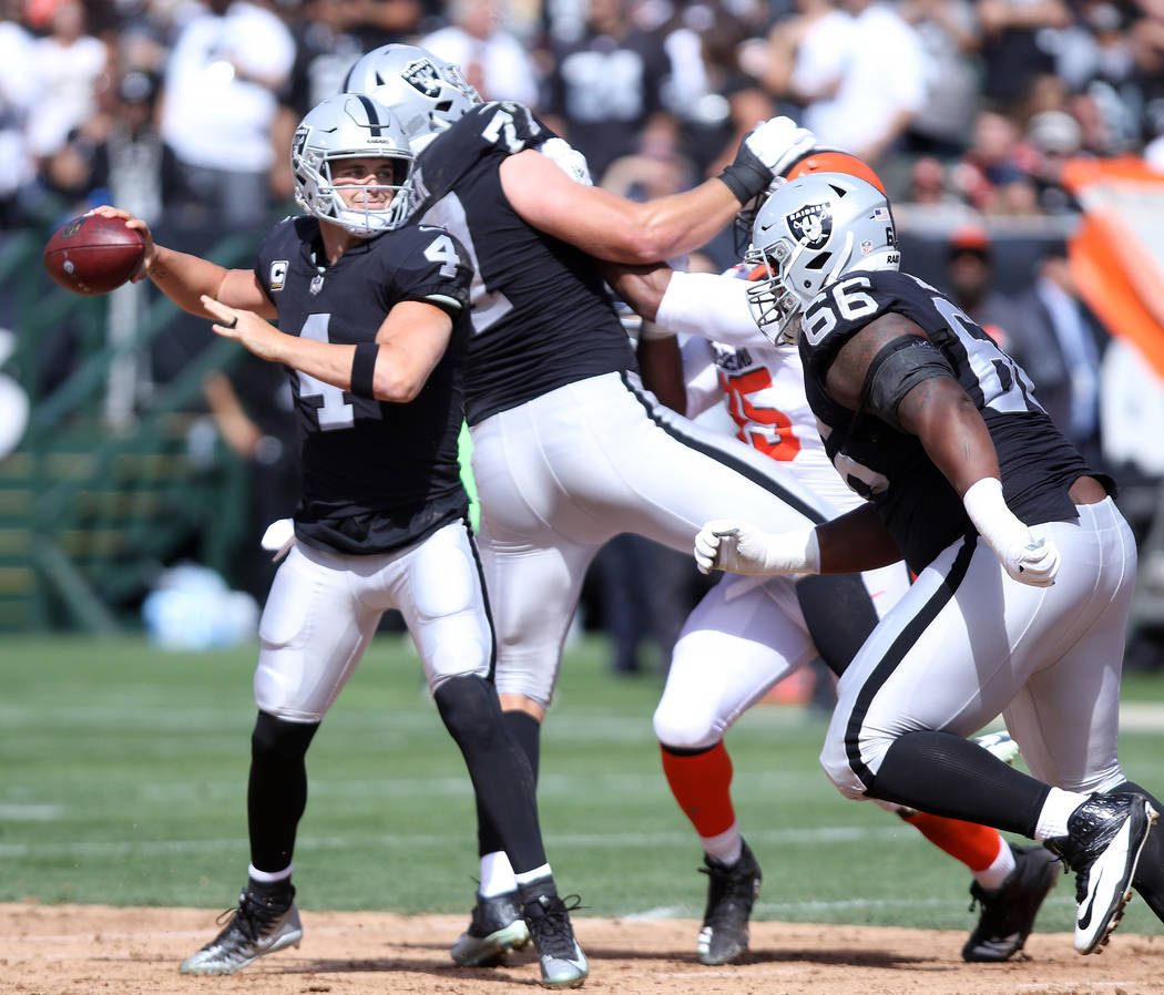 Oakland Raiders quarterback Derek Carr (4) looks to pass the football as he's protected by offensive tackle Kolton Miller (77) and offensive guard Gabe Jackson (66) during the first half of their ...