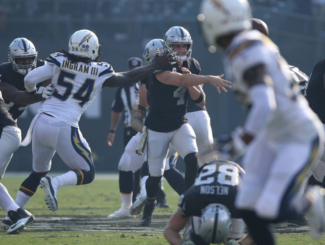 Oakland Raiders quarterback Derek Carr (4) is pressured by Los Angeles Chargers defensive end Melvin Ingram (54) during the first half of their NFL game in Oakland, Calif., Sunday, Nov. 11, 2018. ...