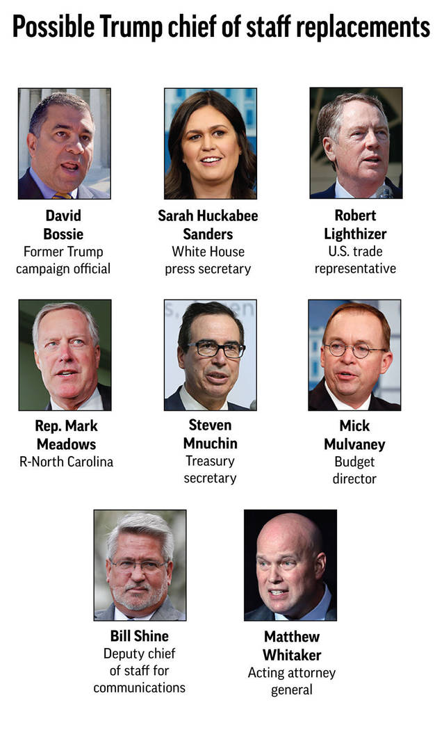 Graphic shows potential replacements for White House Chief of Staff John Kelly. (AP)