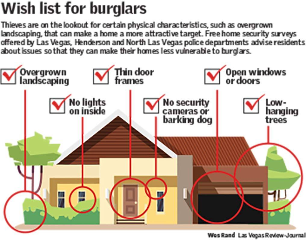las vegas valley police offer free security surveys to homeowners