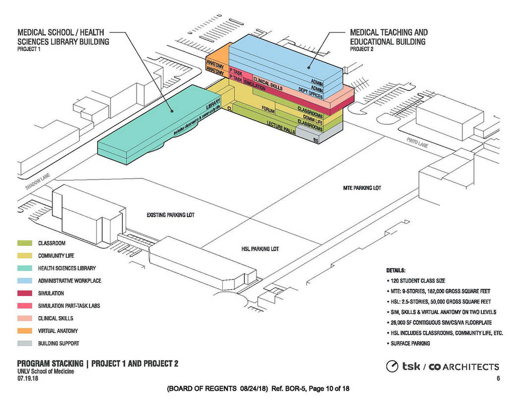 Architect sketches of UNLV's new medical education building (Nevada System of Higher Education/TSK)