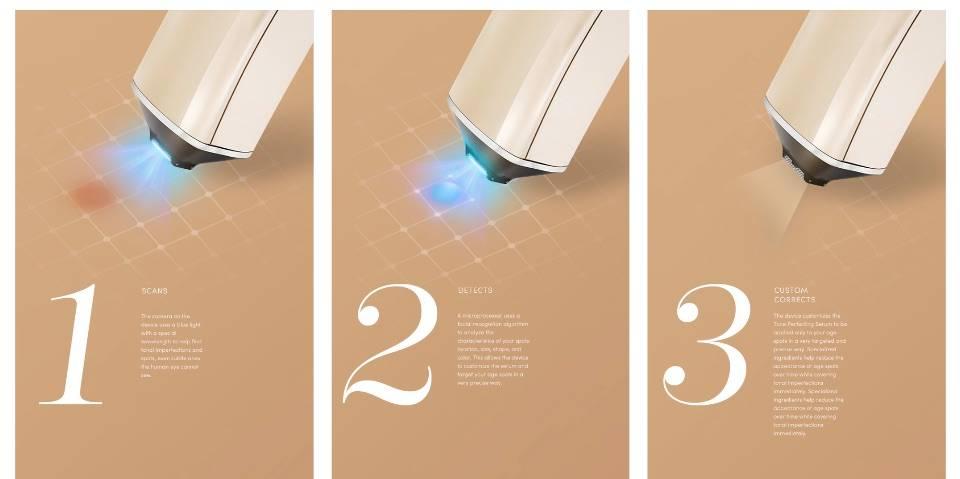 Opté Precision Skincare System. P&G Ventures by Procter & Gamble