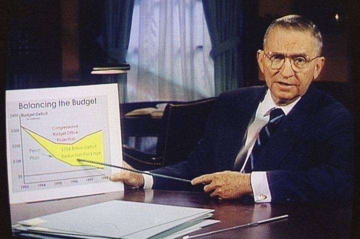H. Ross Perot (Associated Press file photo)