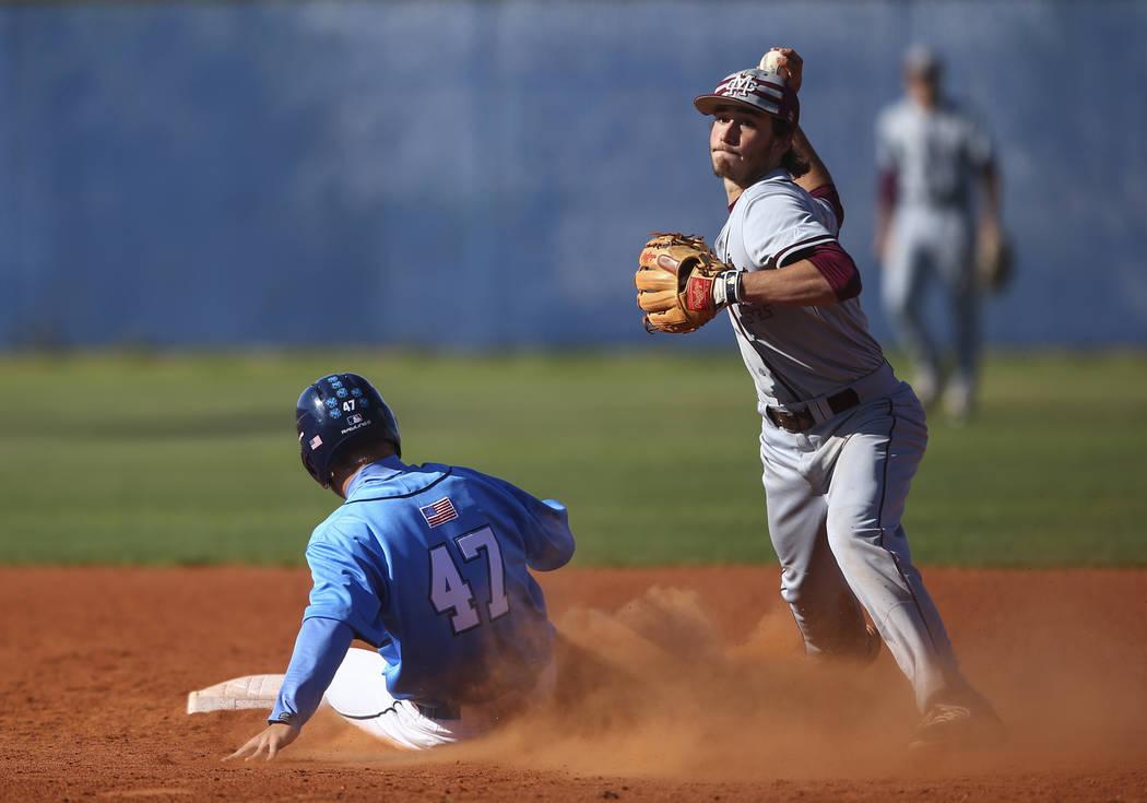 Cimarron-Memorial's Derek Decolati (4) throws to first base after getting out Centenni ...