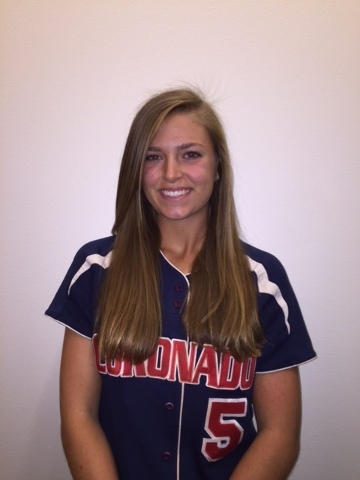 OF Tatum Spangler, Coronado: The sophomore outfielder hit .545 with seven homers, nine tripl ...