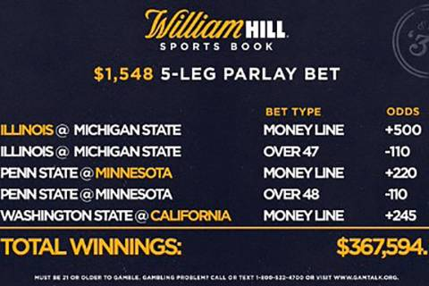 (William Hill)