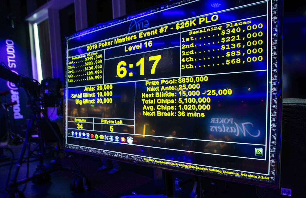 A current update on play is shown during the 2019 Poker Masters broadcast in the PokerGO Studio ...