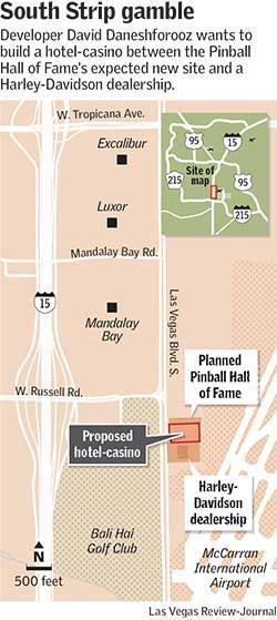 South Las Vegas Strip hotel planned (Las Vegas Review-Journal)