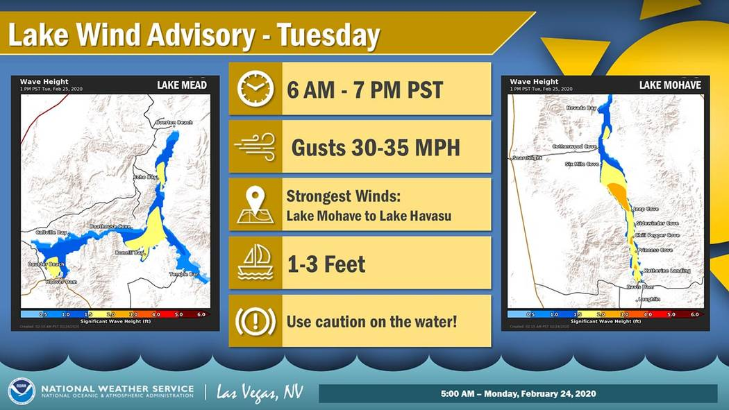 Details on the lake wind advisory for Tuesday, Feb. 25, 2020. (National Weather Service)
