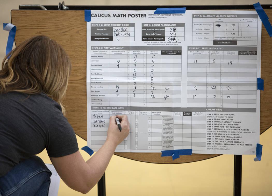 Precinct chair Kim Rogers tallies those for Warren, Sanders and Biden during the Nevada caucus ...